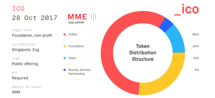 Token-distribution-structure.png