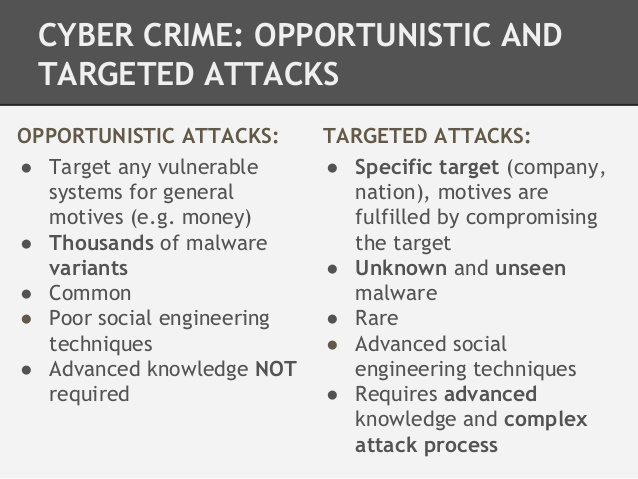 ict-security-defence-strategies-against-targeted-attack-4-638