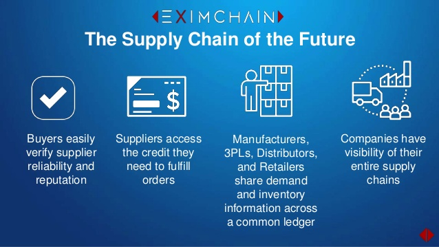 eximchain-supply-demand