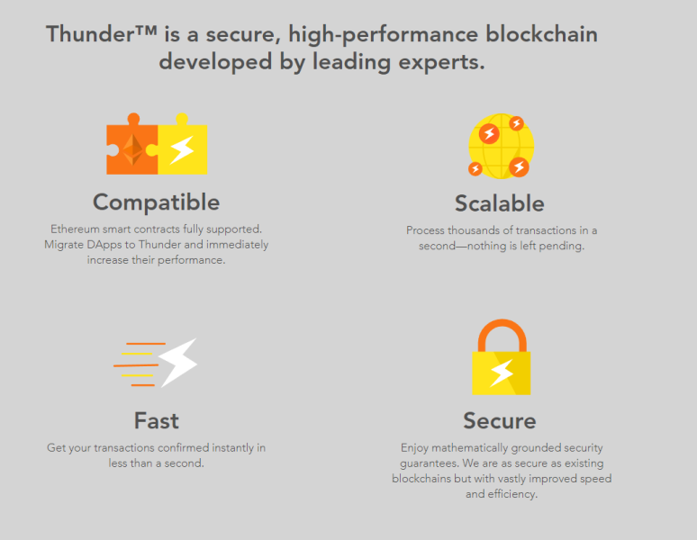 thunder-ico-review-features